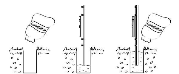Wie werden den Zaunpfosten befestigt